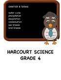 Harcourt Science Grade 4 Ch. 8 Flashcards