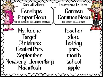 EDITABLE Types of Nouns Task Cards & Cooperative Learning