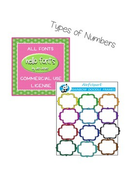 Types of Numbers Poster