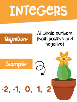 Types of Numbers Posters Middle School Math Cactus Theme