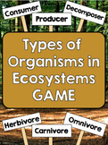 Types of Organisms in Ecosystems: Concept Map, Examples, Game