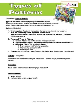 Types of Patterns Lesson Plan & Worksheet