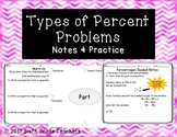 Types of Percent Notes and Practice Resources