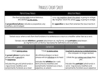 Types of Phrases Cheat Sheet