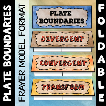 Types of Plate Boundaries - Plate Tectonics - Frayer Model