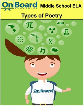 Types of Poetry-Interactive Lesson