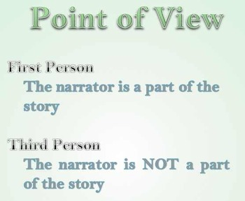 Types of Points of View Poster