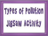 Types of Pollution Jigsaw Activity