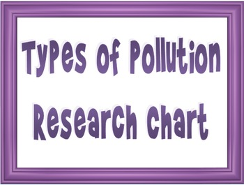 Types of Pollution Research Chart