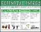 Types of Potential and Kinetic Energy