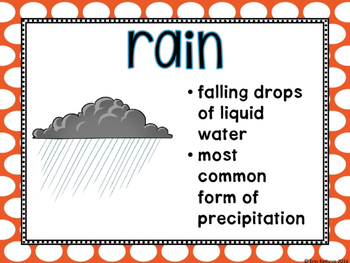 Types of Precipitation Classroom Posters