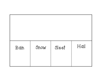 Types of Precipitation Foldable