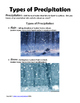 Types of Precipitation Lesson Plan (rain, snow, sleet, hail) + Foldable