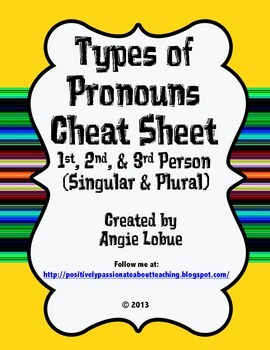 Pronouns: Grammar Resource/Handout: 1st, 2nd, & 3rd Person