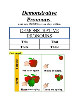 Types of Pronouns- ELL