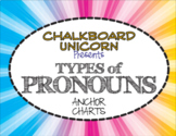 Language: Types of Pronouns (English & Español)