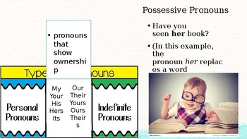 Types of Pronouns Powerpoint
