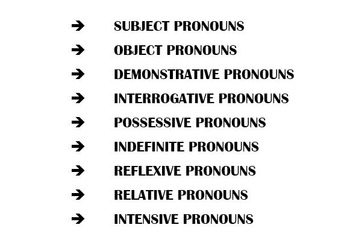 Types of Pronouns Reference Printable