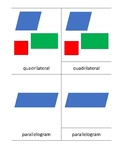 Types of Quadrilateral Cards