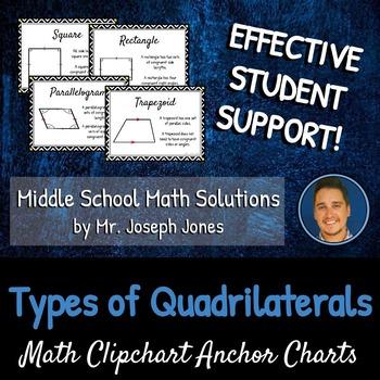 Types of Quadrilaterals: DIY Math Anchor Chart CLIPCHART
