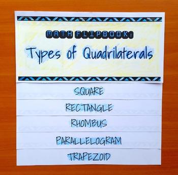 Types of Quadrilaterals Flip Book