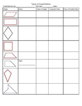 Types of Quadrilaterals Graphic Organizer