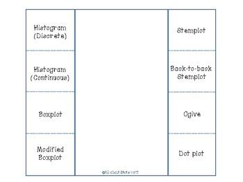 Types of Quantitative Graphs foldable