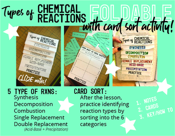 Types of Reactions Foldable