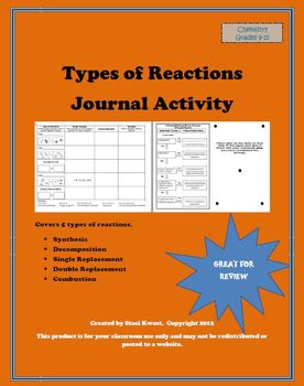 Types of Reactions Interactive Notebook Review Activity
