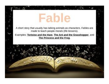 Types of Reading Mini-Poster Set