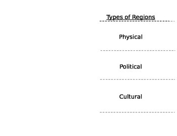 Types of Regions Foldable