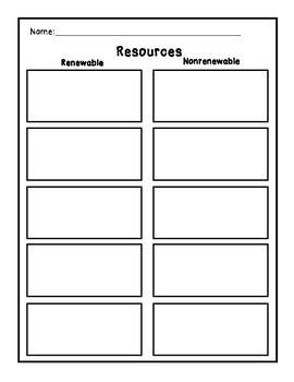 Types of Renewable and Nonrenewable Energy Graphic Organizer
