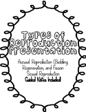 Types of Reproduction Presentation and Guided Notes