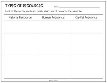 Economic Resources Sorting Activity (SOL 3.8)