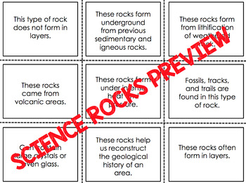 Types of Rocks Card Sorting Activity