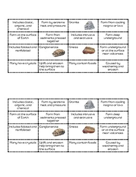Types of Rocks - Cut & Paste Activity