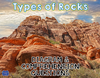 Types of Rocks Diagram & Comprehension Questions