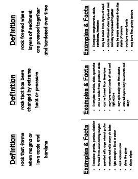 Types of Rocks Foldable Graphic Organizer