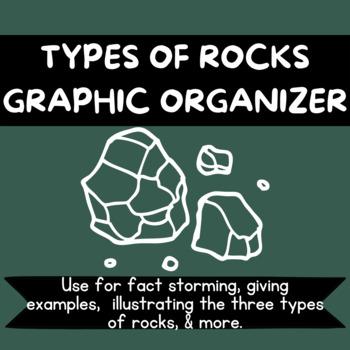 FREE Types of Rocks Graphic Organizer