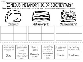Rocks: Igneous Sedimentary or Metamorphic? Cut and Paste