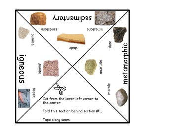 Types of Rocks Interactive Science Pyramid Foldable