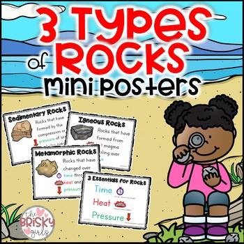 Types of Rocks Mini Posters