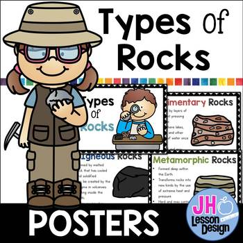 Types of Rocks Posters