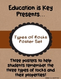 Types of Rocks Posters Set