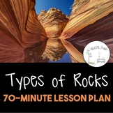 Types of Rocks--PowerPoint for Middle Schoolers