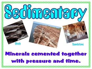 Types of Rocks - Sedimentary, Igneous, Metamorphic