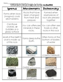Types of Rocks Sort Cut and Paste, Review and Application