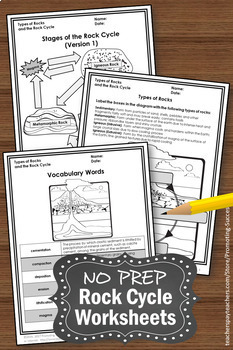 Types of Rocks Worksheets, The Rock Cycle Earth Science Center Activities