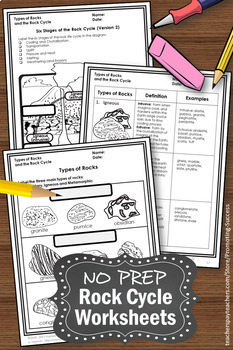 Cycle Worksheets, Earth Science Centers, Types of Rocks Activities