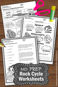 The Rock Cycle Worksheets, Types of Rocks Activities, Vocabulary Diagrams Charts
